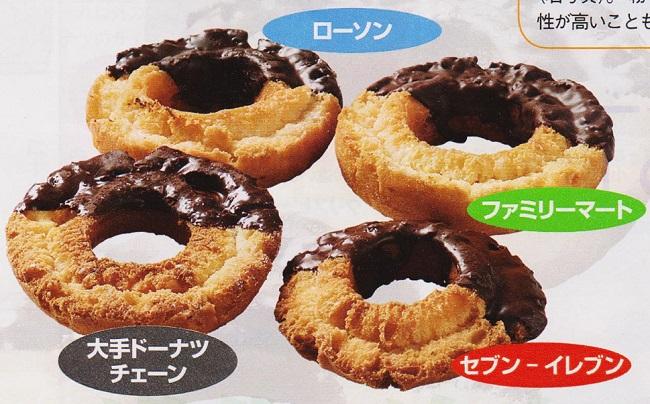 安くて美味しい!!気軽に食べれる話題のコンビニドーナツ☆のサムネイル画像